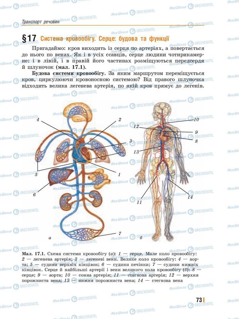 Учебники Биология 8 класс страница 73