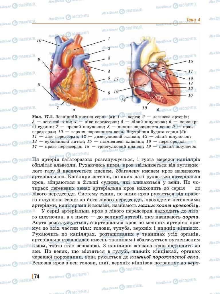 Підручники Біологія 8 клас сторінка 74