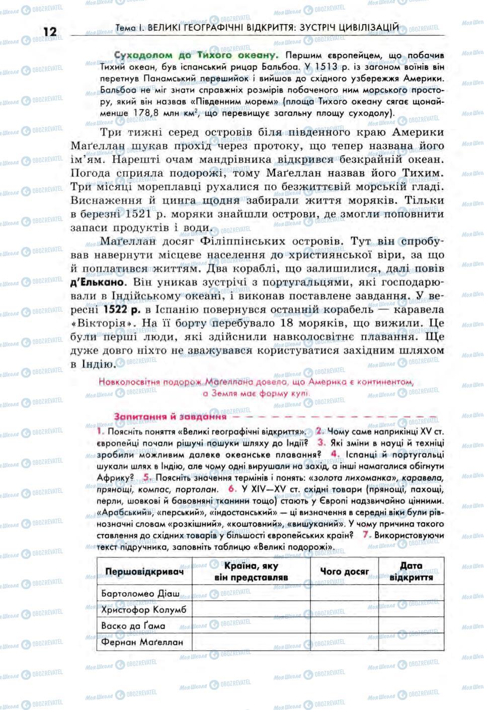 Учебники Всемирная история 8 класс страница 12