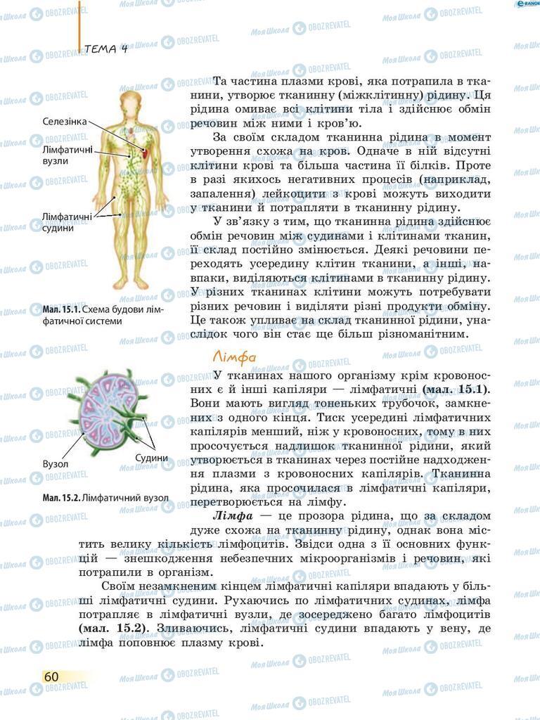 Учебники Биология 8 класс страница 60