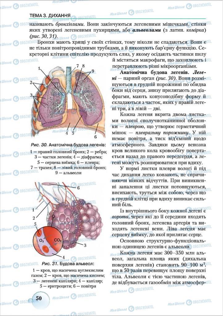 Підручники Біологія 8 клас сторінка 50
