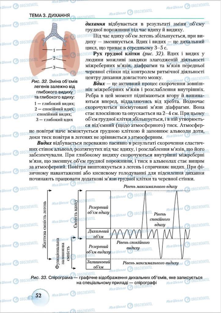 Підручники Біологія 8 клас сторінка 52
