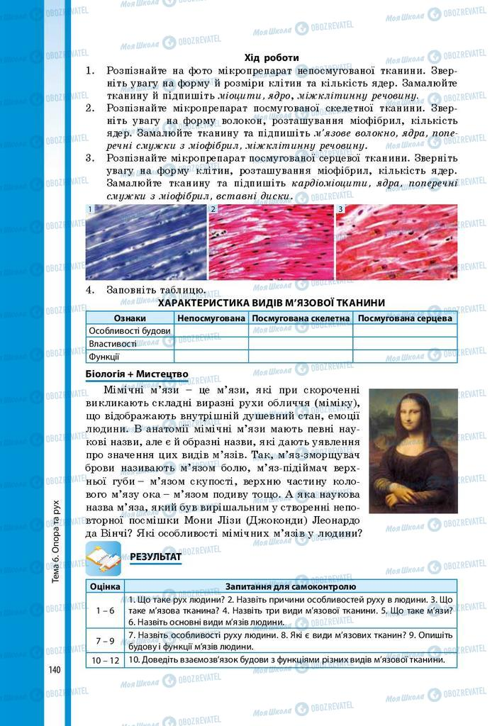 Учебники Биология 8 класс страница 140