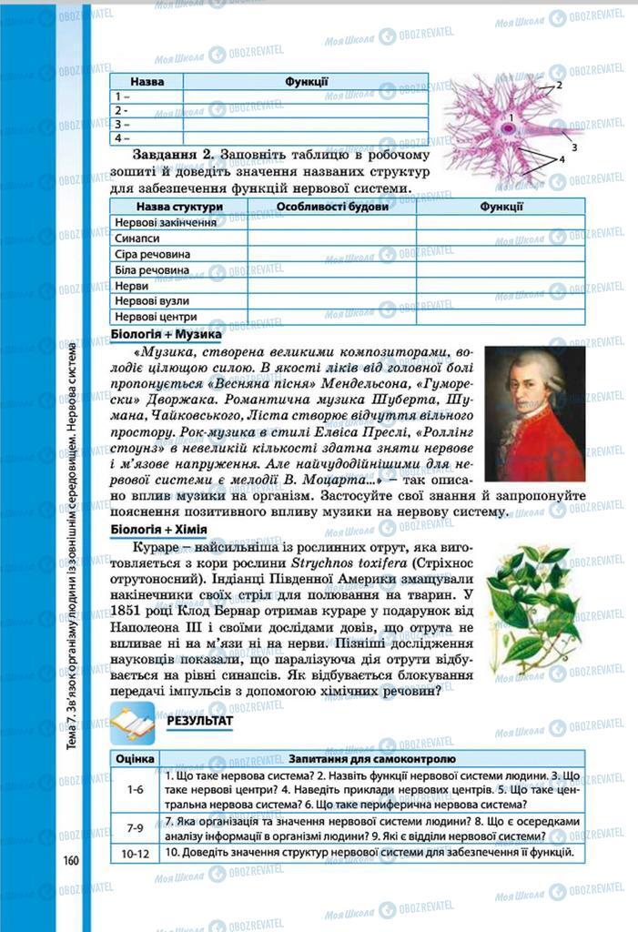 Учебники Биология 8 класс страница 160