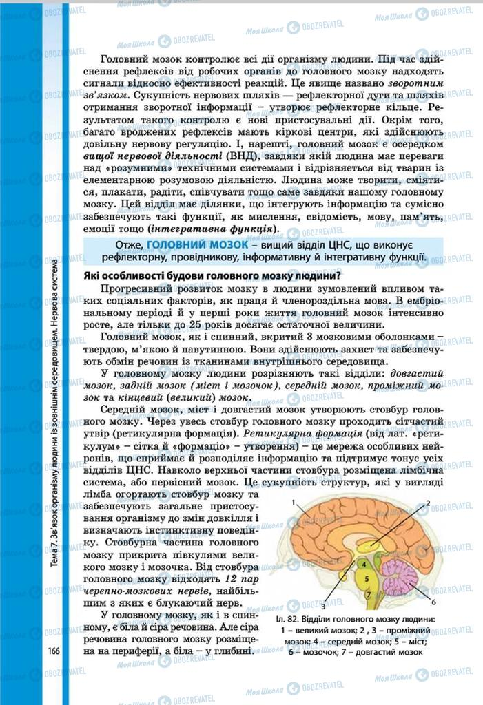 Учебники Биология 8 класс страница 166