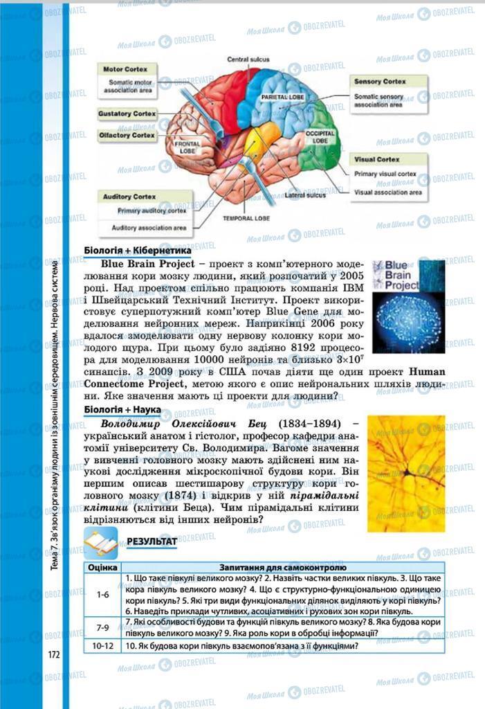 Підручники Біологія 8 клас сторінка 172
