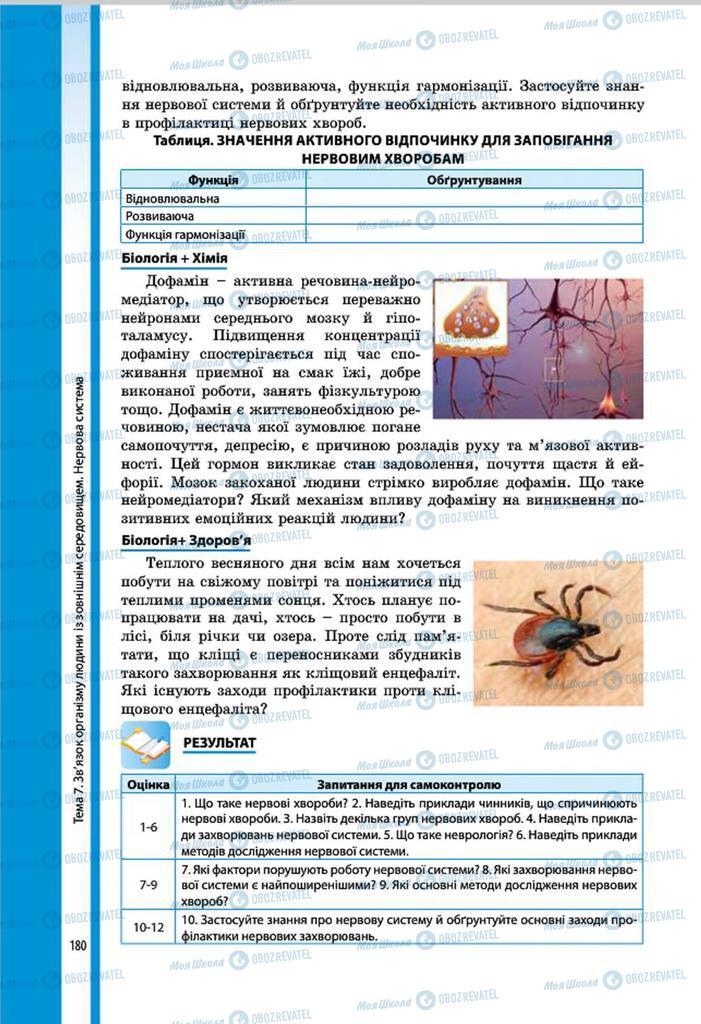 Учебники Биология 8 класс страница 180