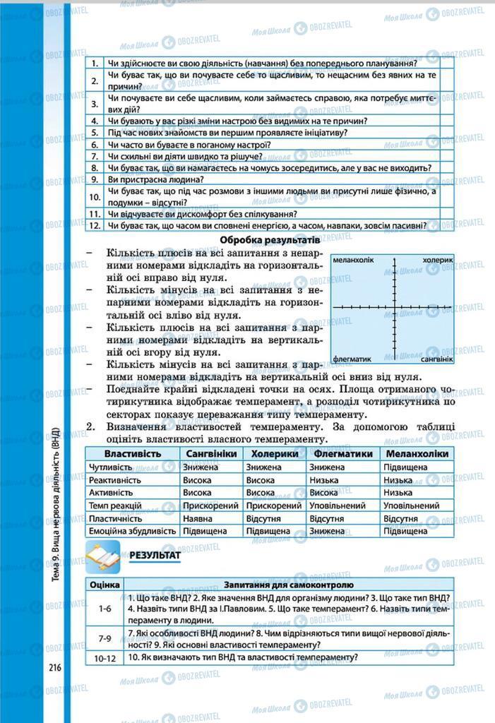 Підручники Біологія 8 клас сторінка 216