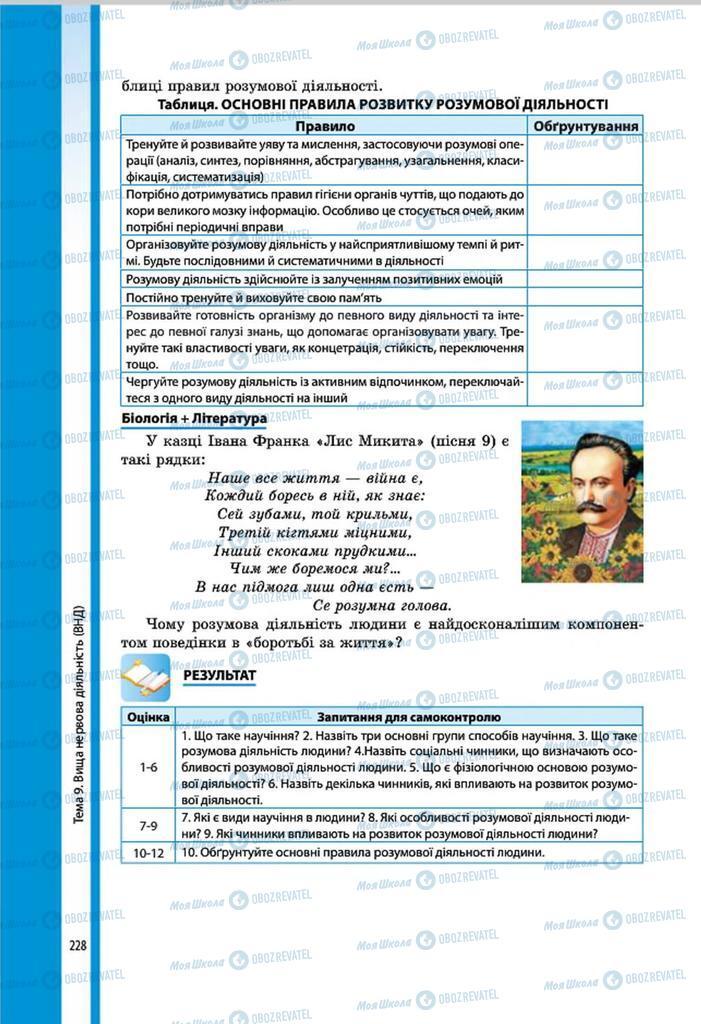 Учебники Биология 8 класс страница 228