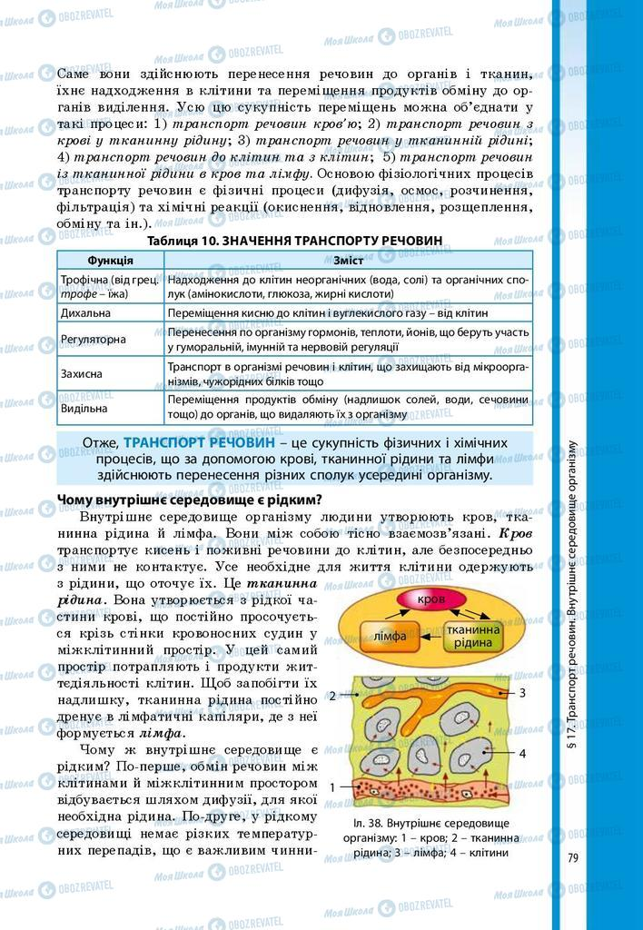 Учебники Биология 8 класс страница 79
