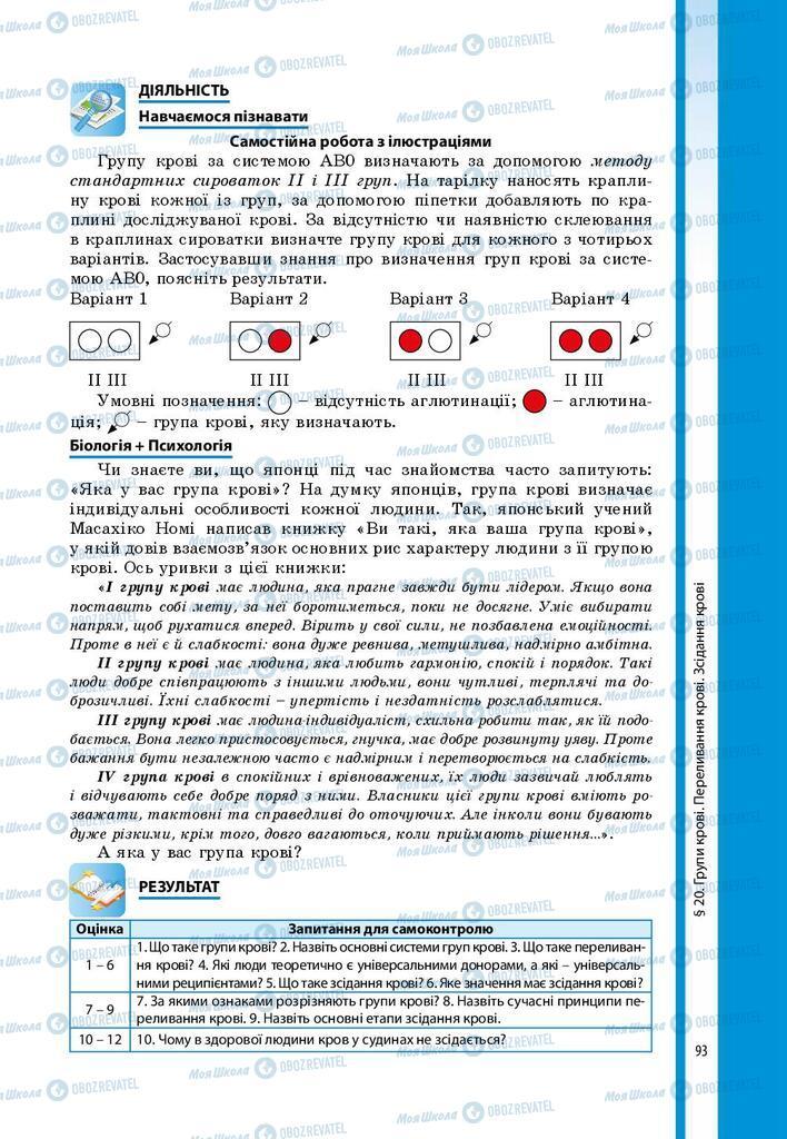 Учебники Биология 8 класс страница 93