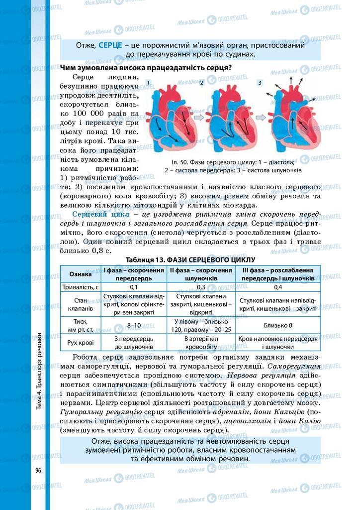 Учебники Биология 8 класс страница 96