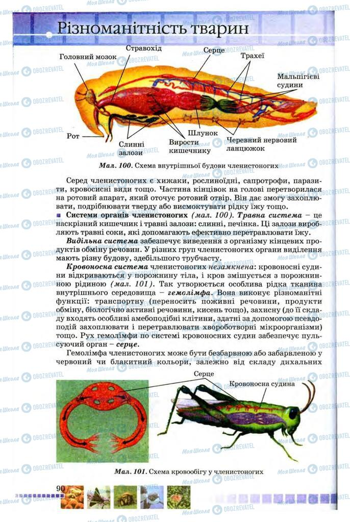 Підручники Біологія 8 клас сторінка 90