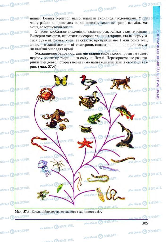 Підручники Біологія 8 клас сторінка 305