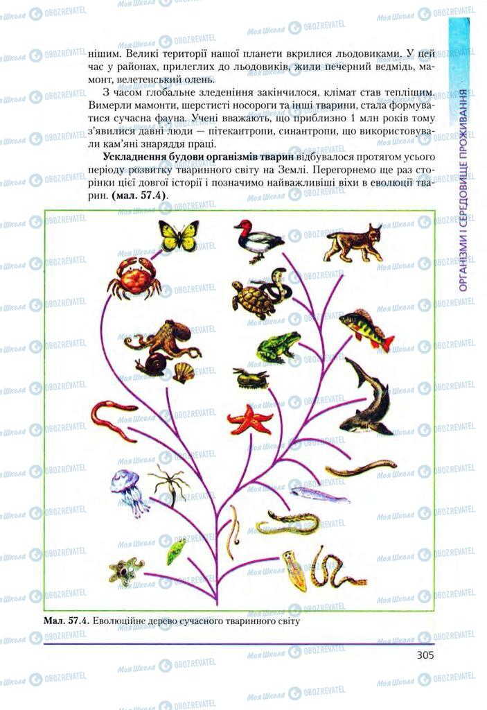 Учебники Биология 8 класс страница 305