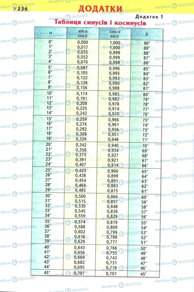 Підручники Геометрія 8 клас сторінка  236
