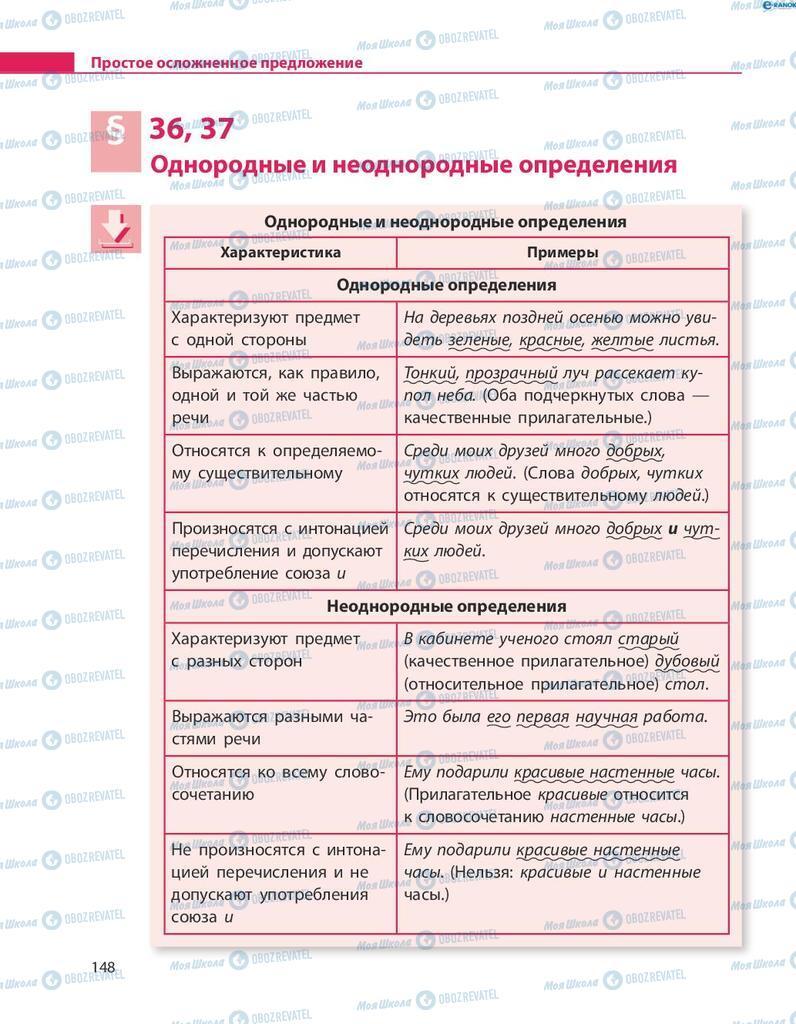 Підручники Російська мова 8 клас сторінка  148