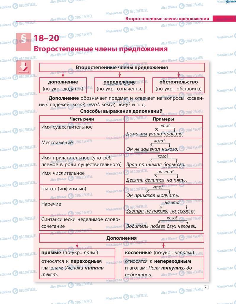 Учебники Русский язык 8 класс страница  71