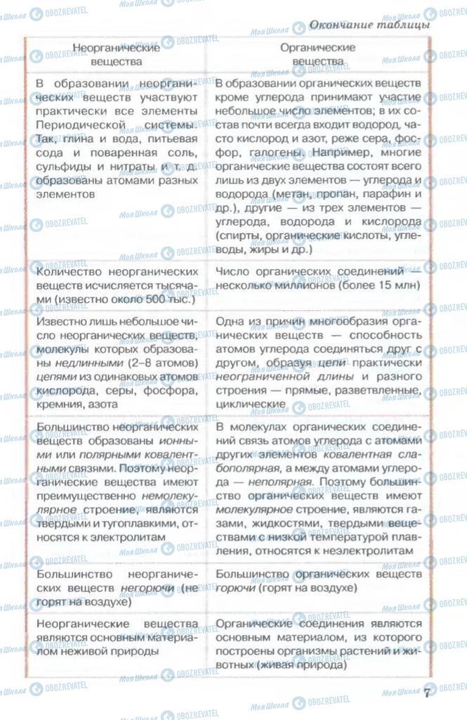 Підручники Хімія 11 клас сторінка  7