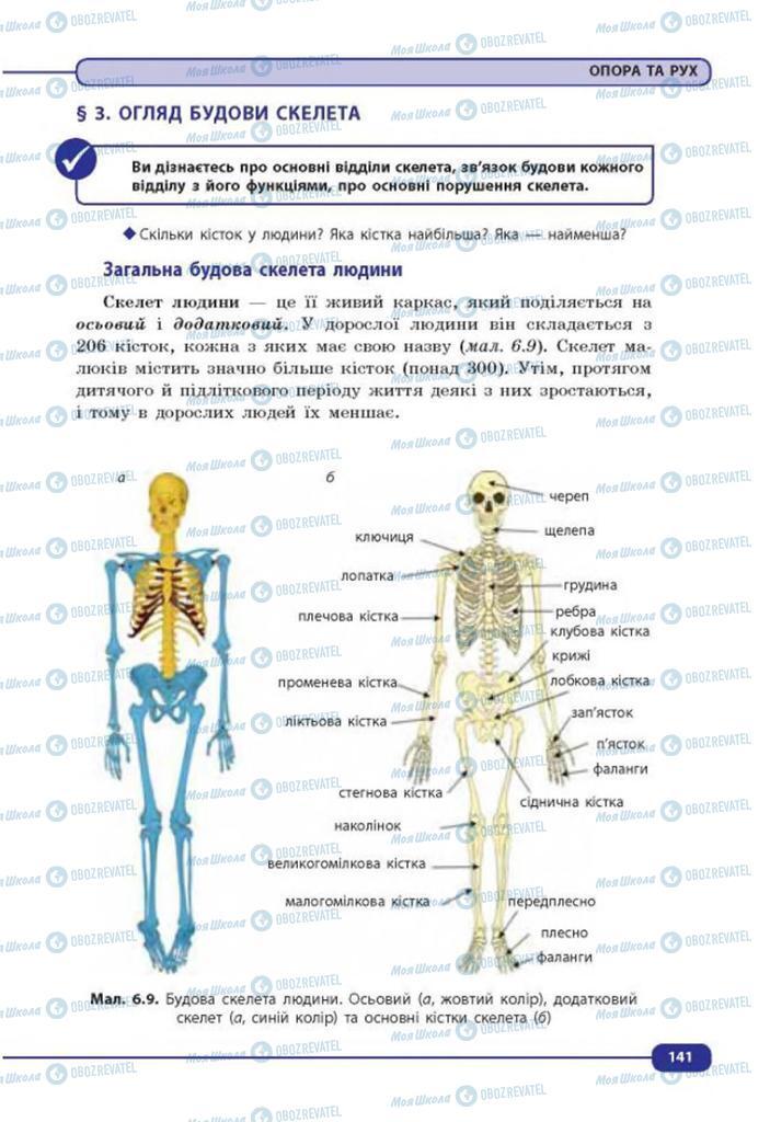 Підручники Біологія 8 клас сторінка  141