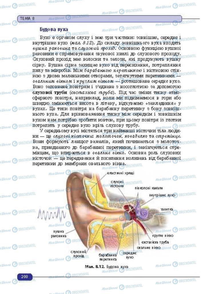 Учебники Биология 8 класс страница 200