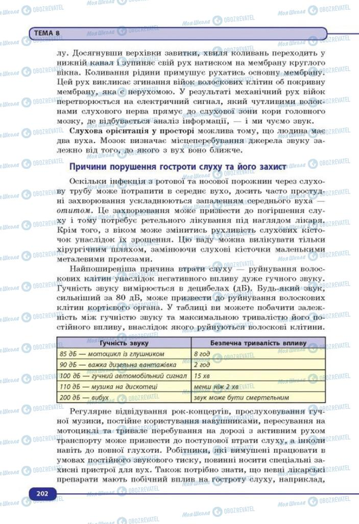Учебники Биология 8 класс страница 202