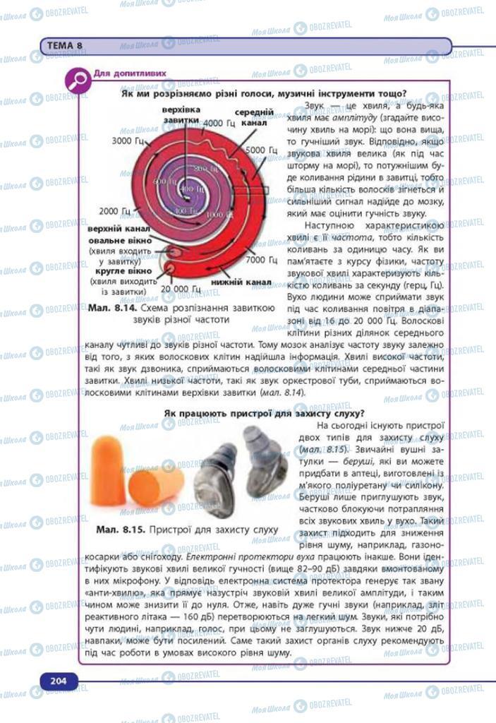 Учебники Биология 8 класс страница 204