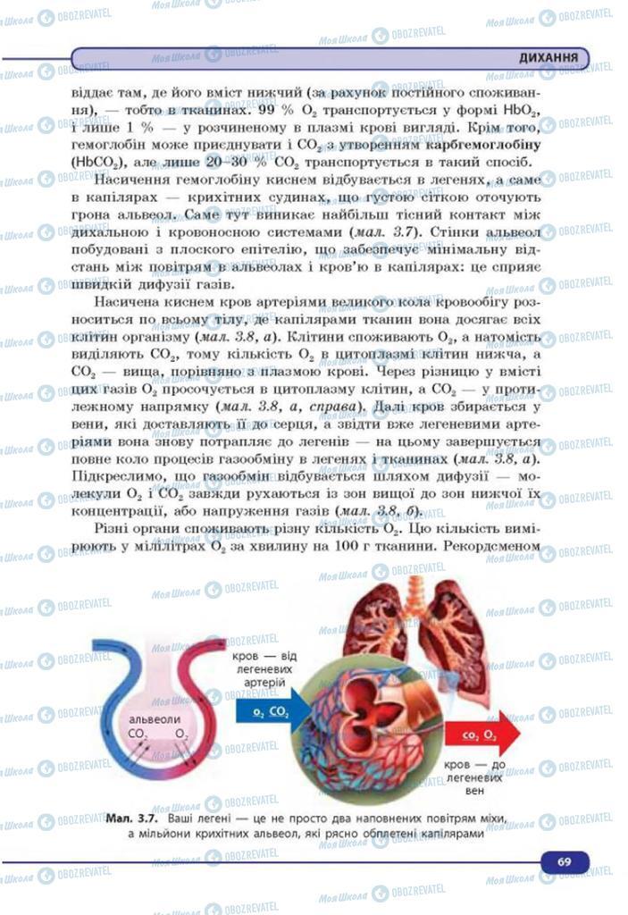 Учебники Биология 8 класс страница 69