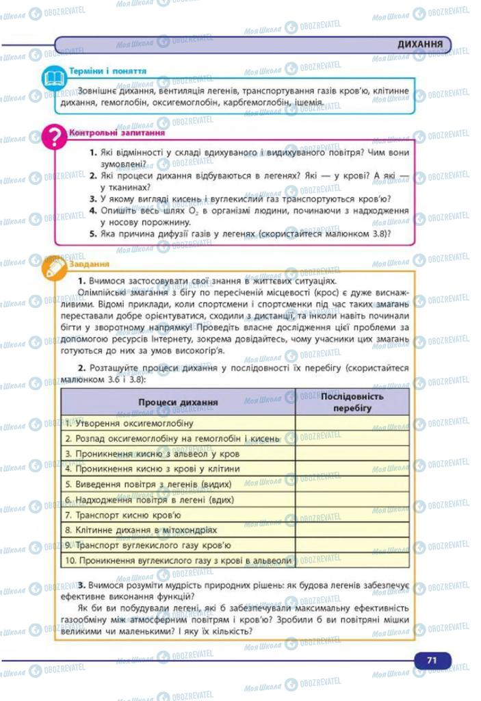 Учебники Биология 8 класс страница 71