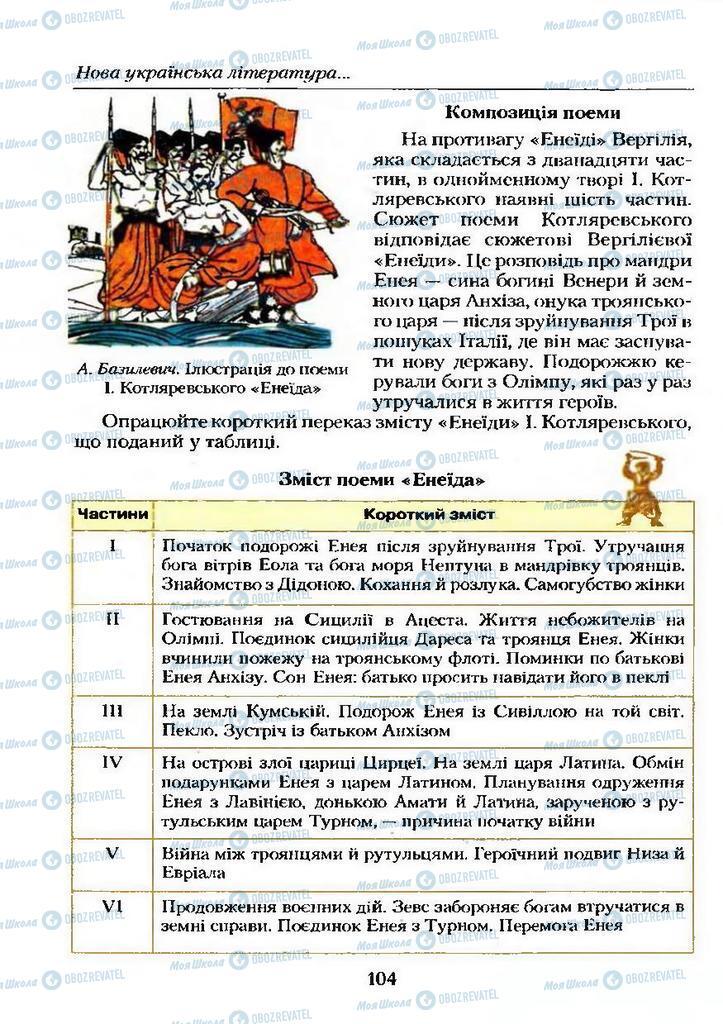 Учебники Укр лит 9 класс страница  104