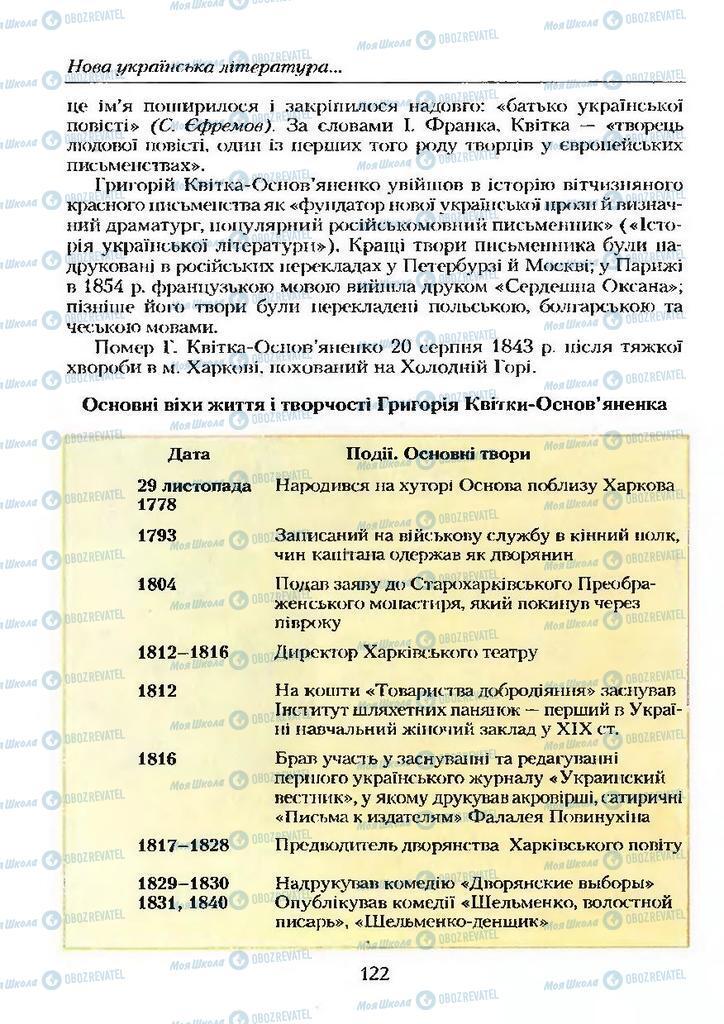 Учебники Укр лит 9 класс страница  122