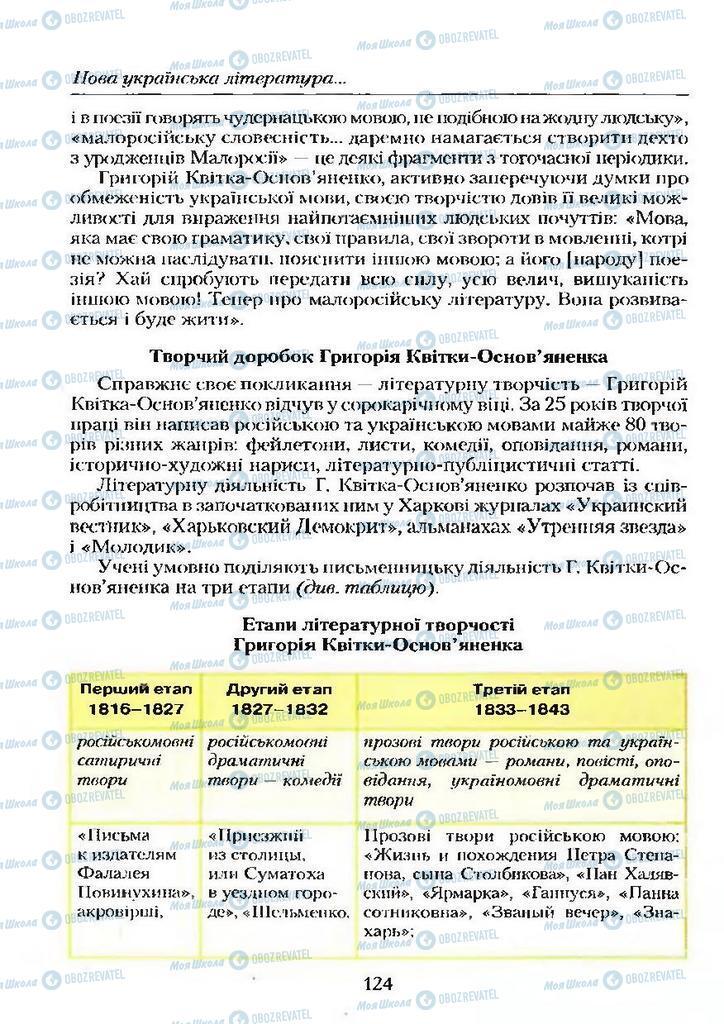 Учебники Укр лит 9 класс страница  124