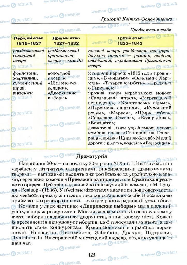 Учебники Укр лит 9 класс страница  125