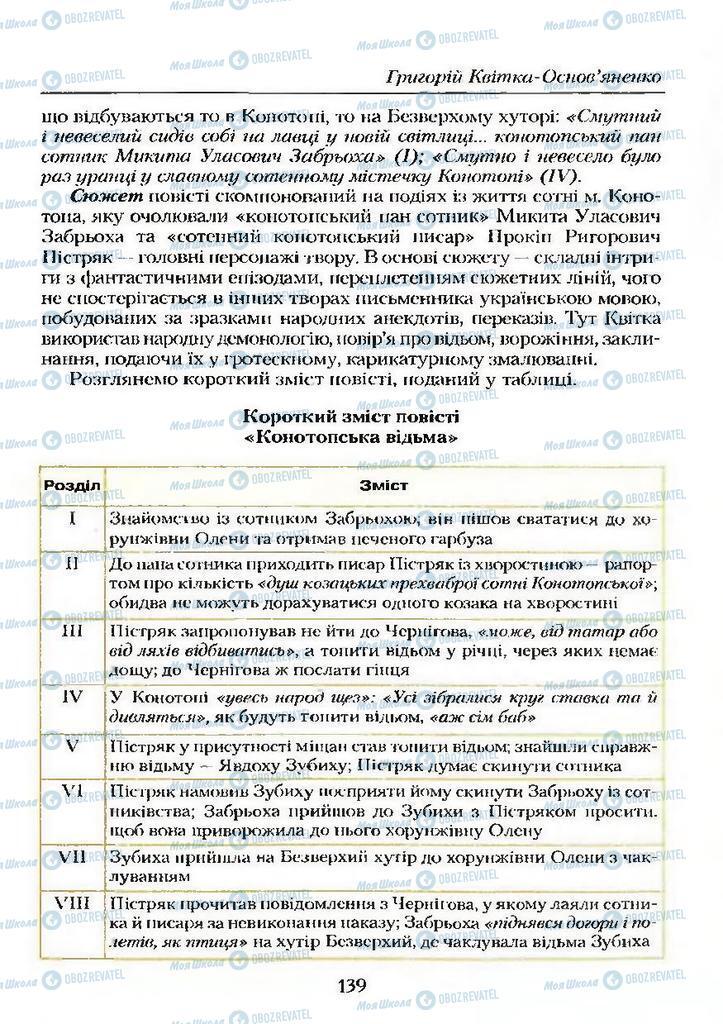 Учебники Укр лит 9 класс страница  139
