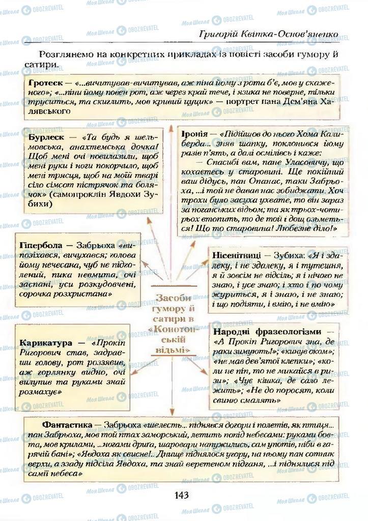 Учебники Укр лит 9 класс страница  143