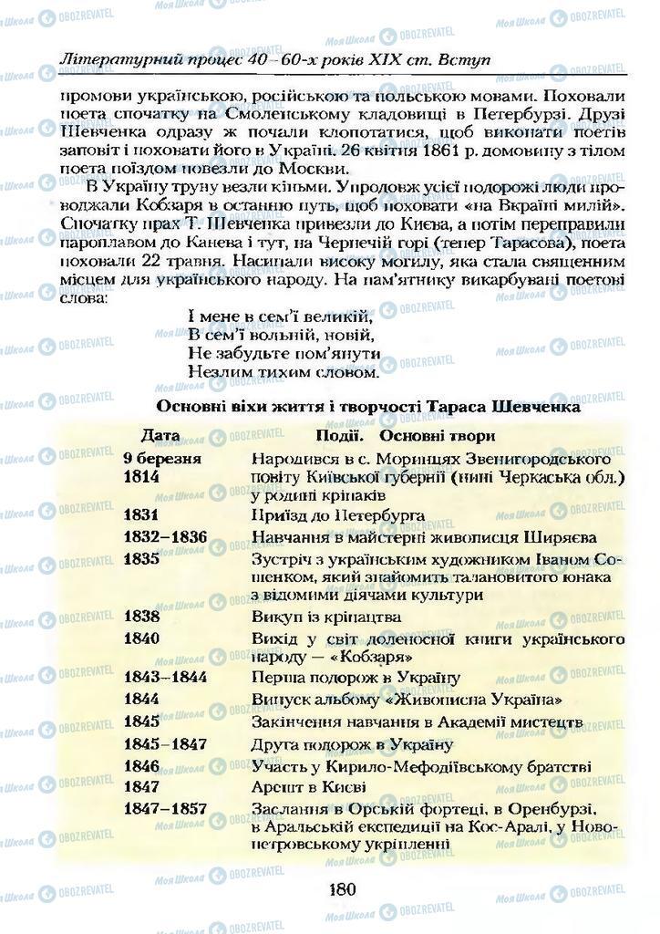 Учебники Укр лит 9 класс страница  180