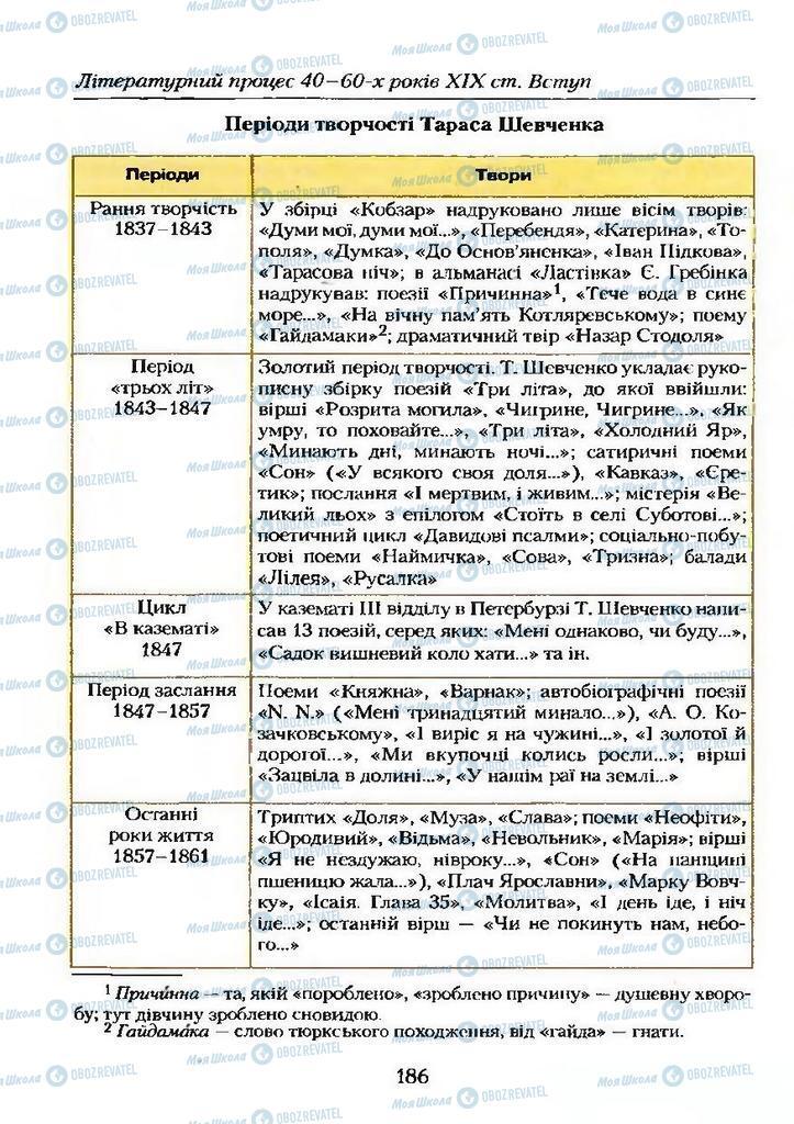 Учебники Укр лит 9 класс страница  186