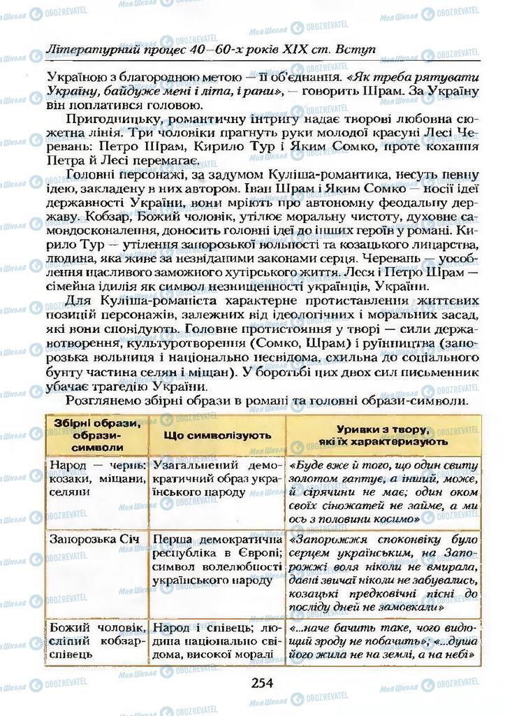 Учебники Укр лит 9 класс страница  254