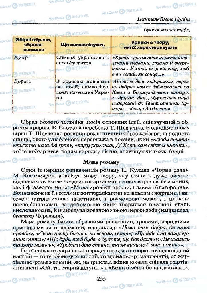 Учебники Укр лит 9 класс страница  255