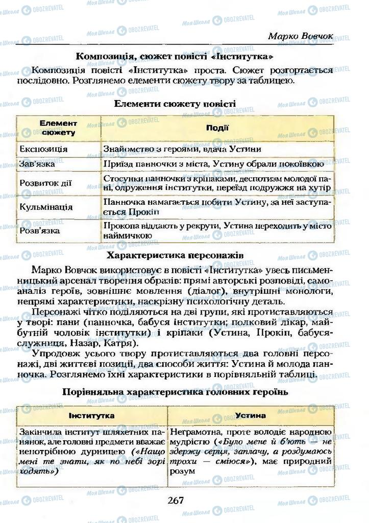 Учебники Укр лит 9 класс страница  267