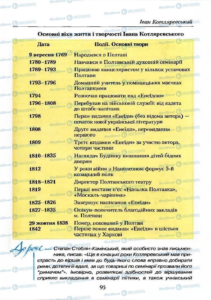 Учебники Укр лит 9 класс страница  95