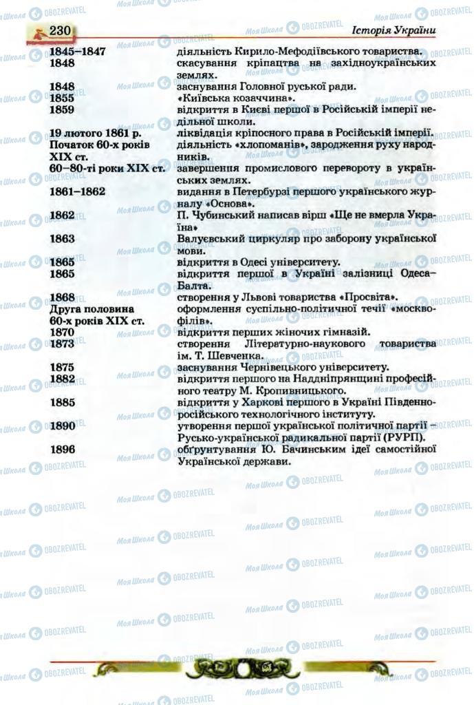 Підручники Історія України 9 клас сторінка 230