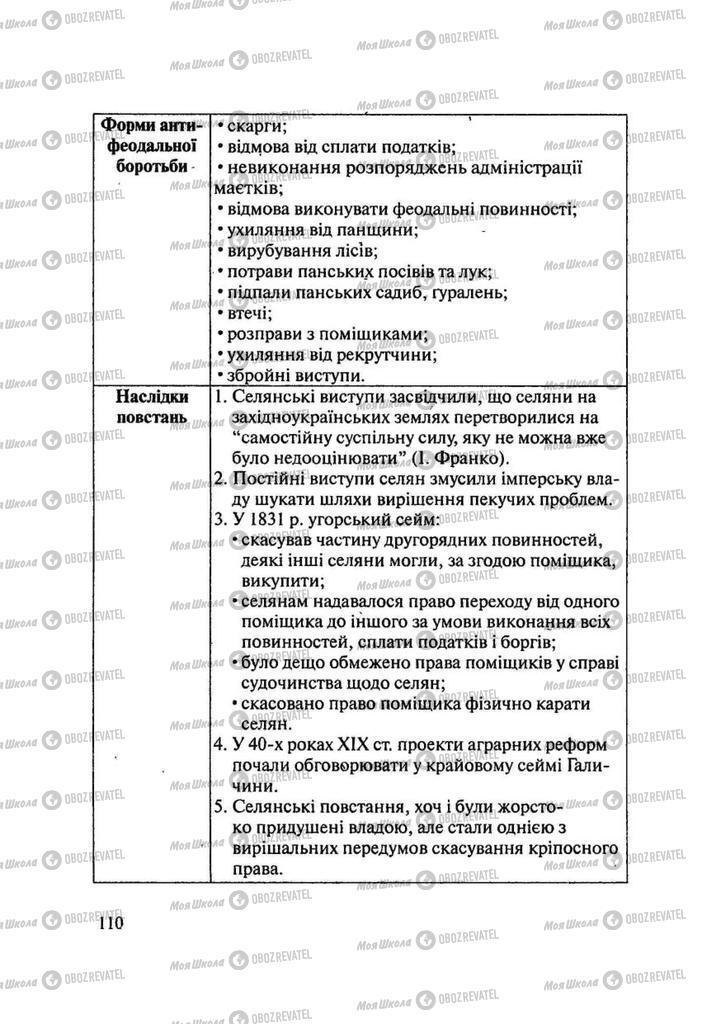 Підручники Історія України 9 клас сторінка 110