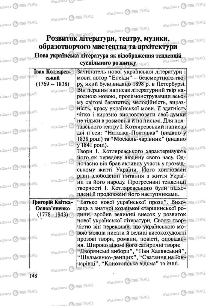 Підручники Історія України 9 клас сторінка 148