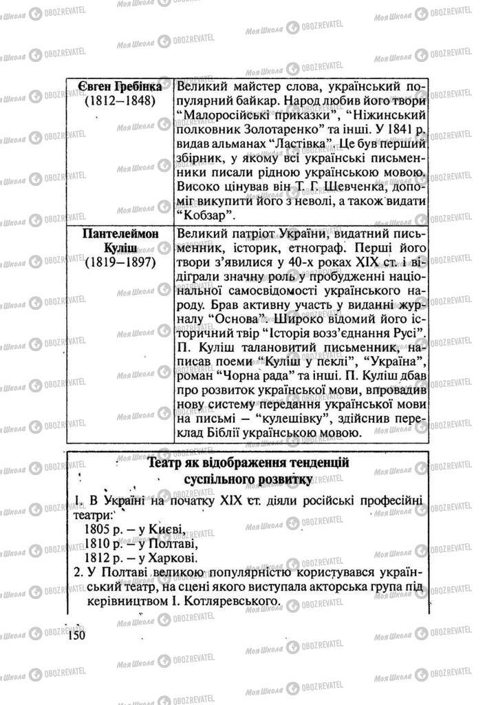 Учебники История Украины 9 класс страница 150