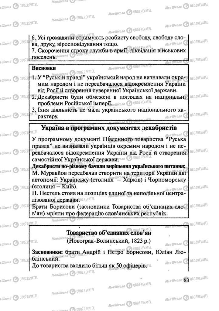Учебники История Украины 9 класс страница 83