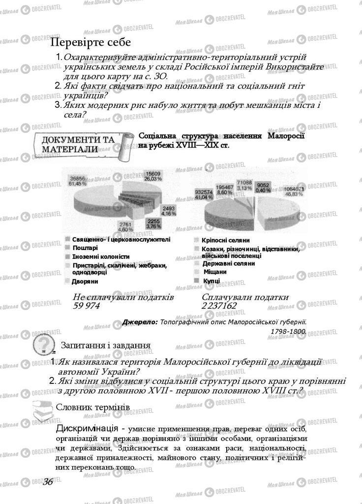 Учебники История Украины 9 класс страница 36