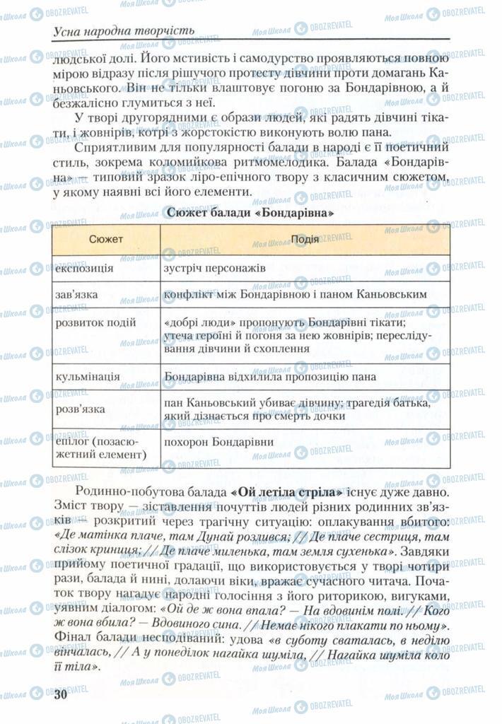Учебники Укр лит 9 класс страница 30