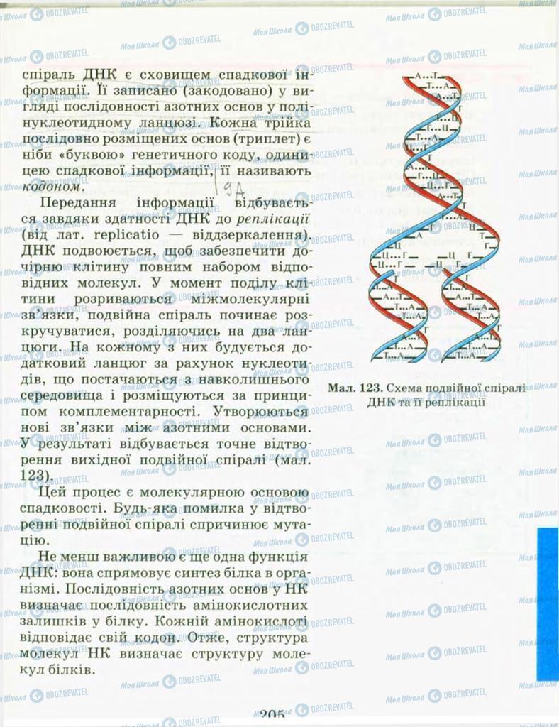 Учебники Химия 9 класс страница 205