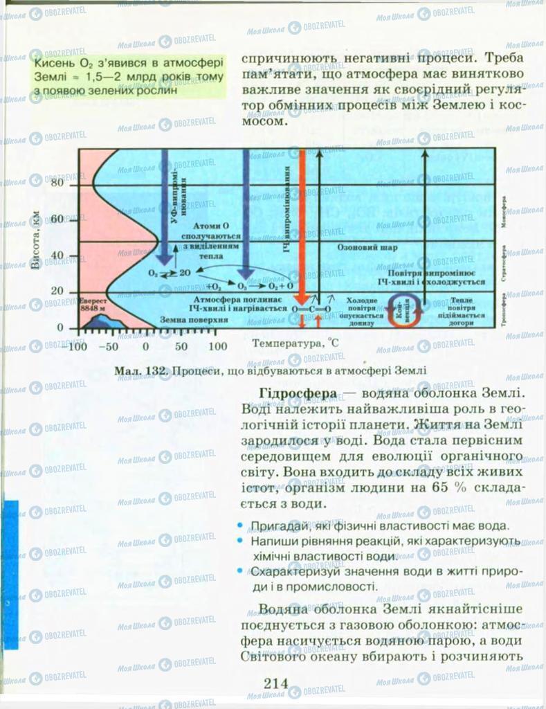 Підручники Хімія 9 клас сторінка 214